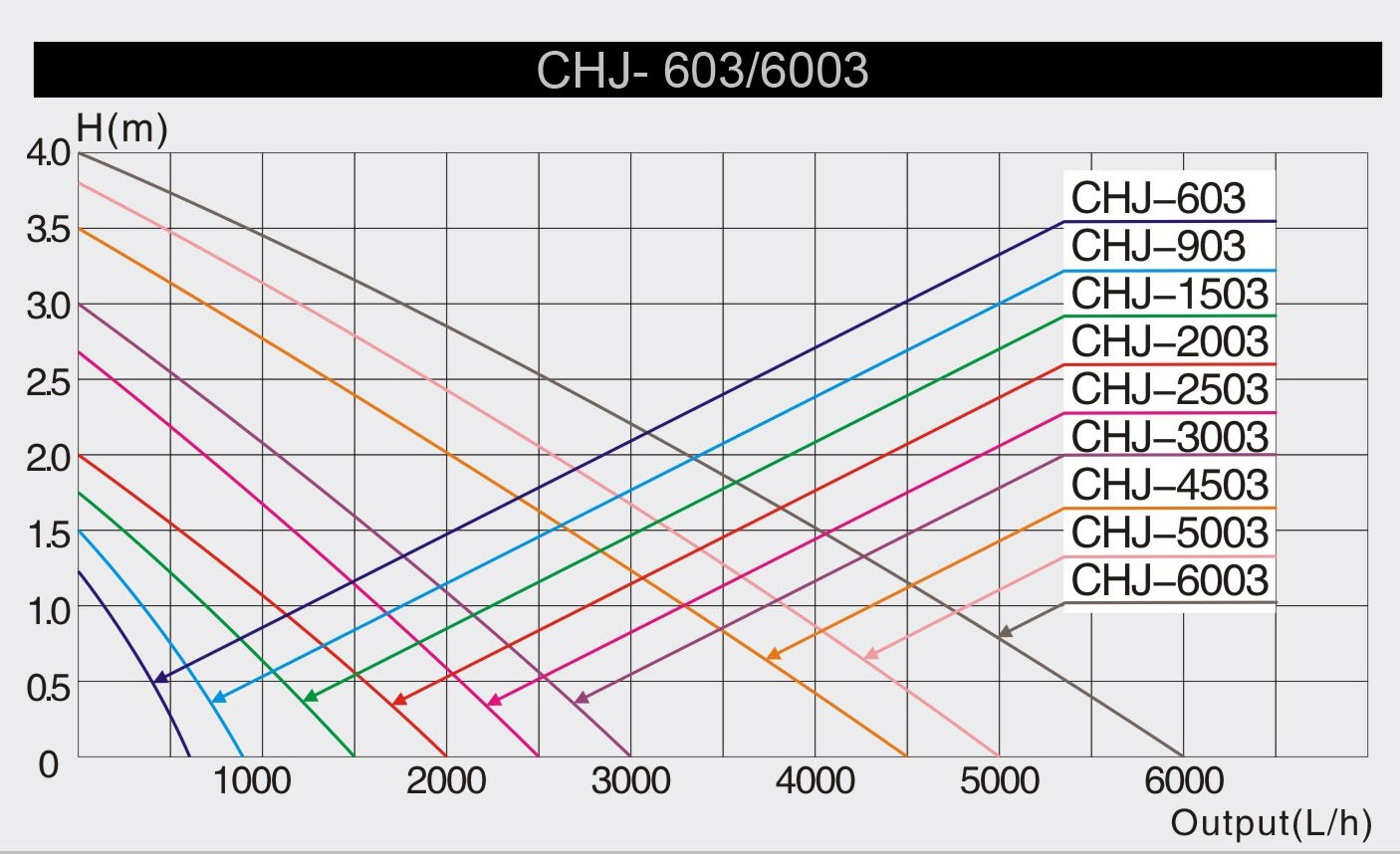 Насос фонтанный CHJ-903