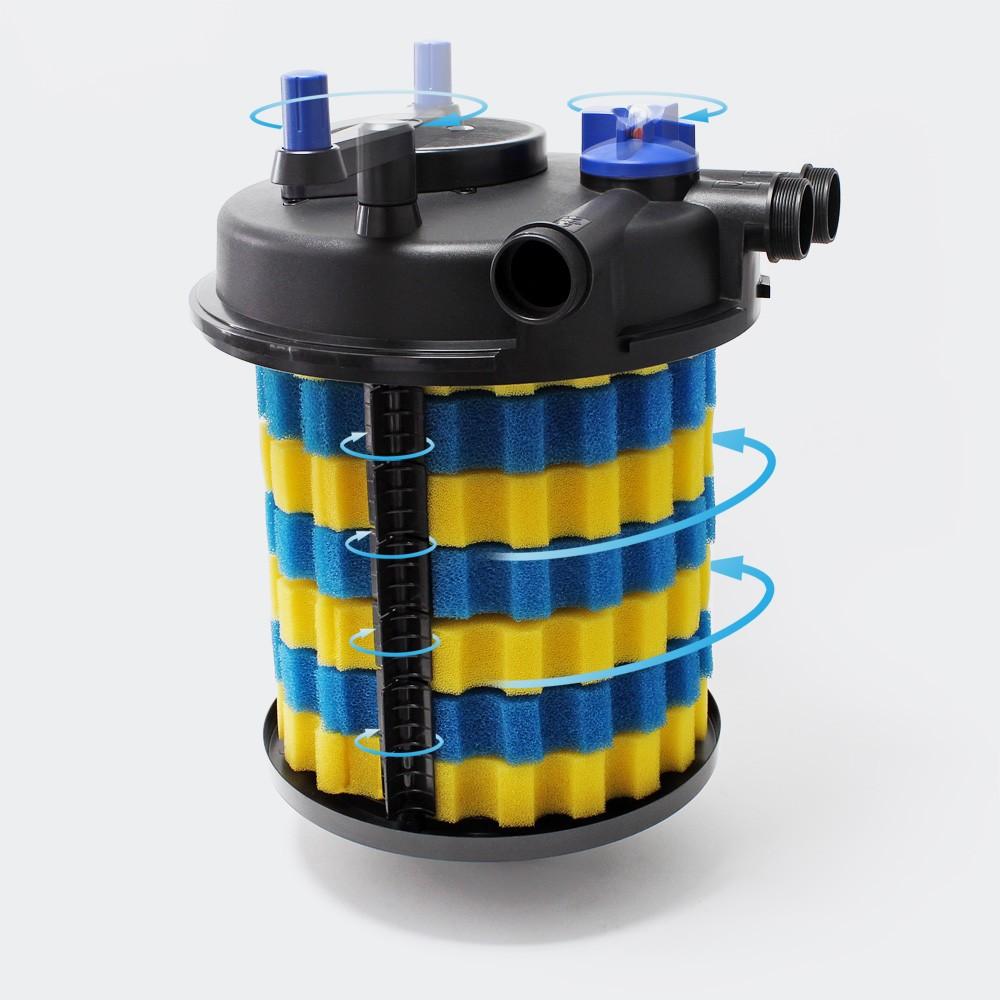 Фильтр для пруда CPF-30000