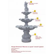 Фигура бетонная фонтан